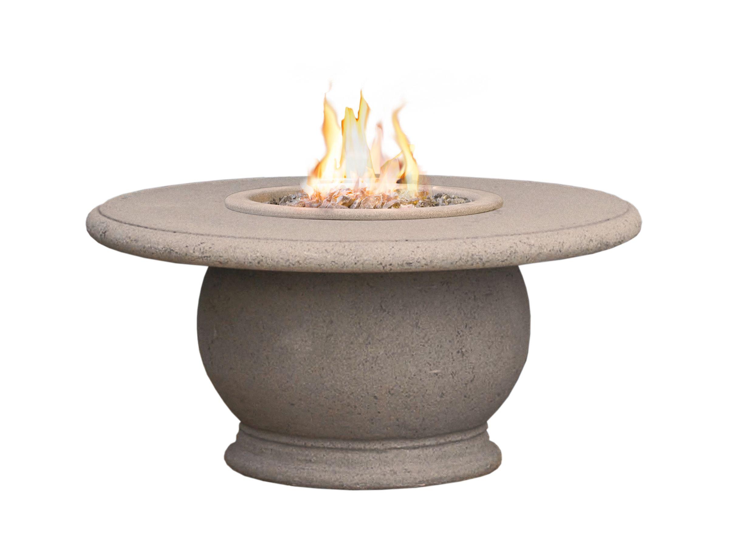 Amphora Firetable